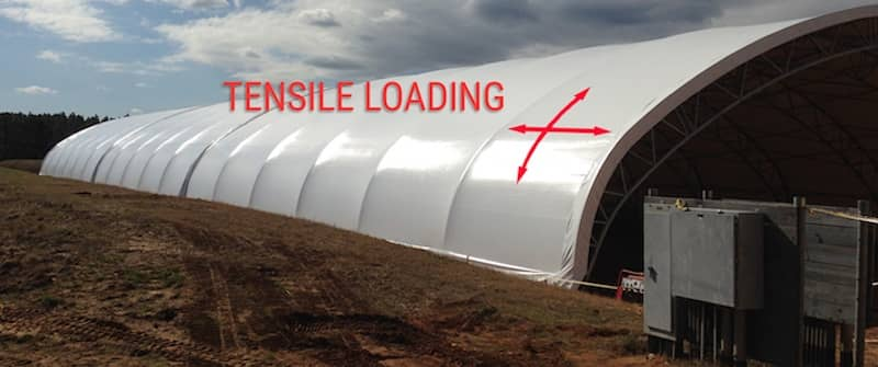 Tensile Loading